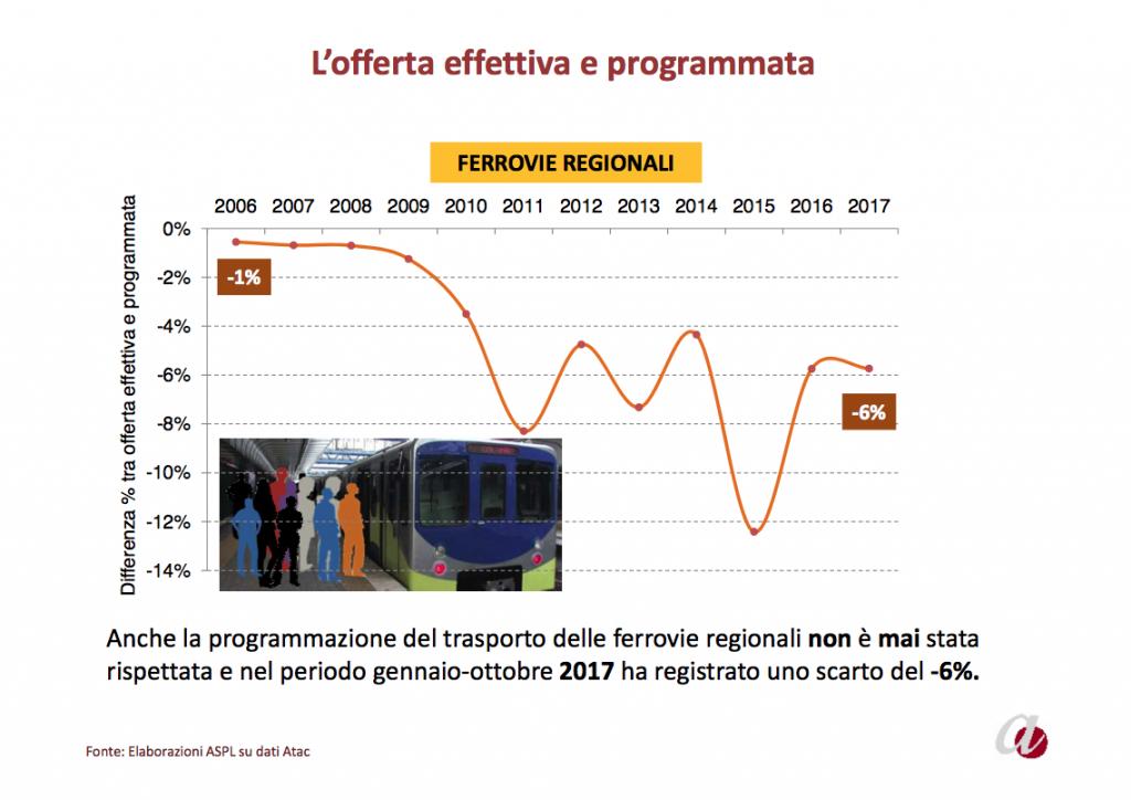 relazione 2017 agenzia controllo qualita - mobilita 12