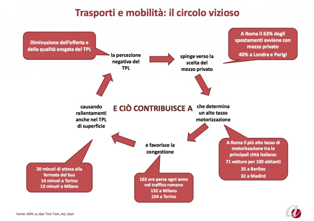 relazione 2017 agenzia controllo qualita - mobilita 30