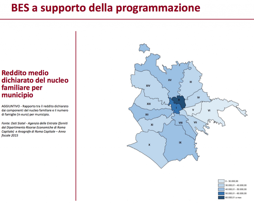 scheda BES Roma rapporto istat