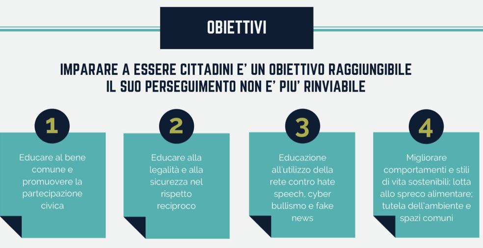 legge educazione civica slide 1
