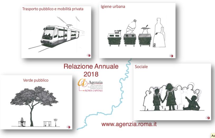 mosaico agenzia controllo roma relazione 2018