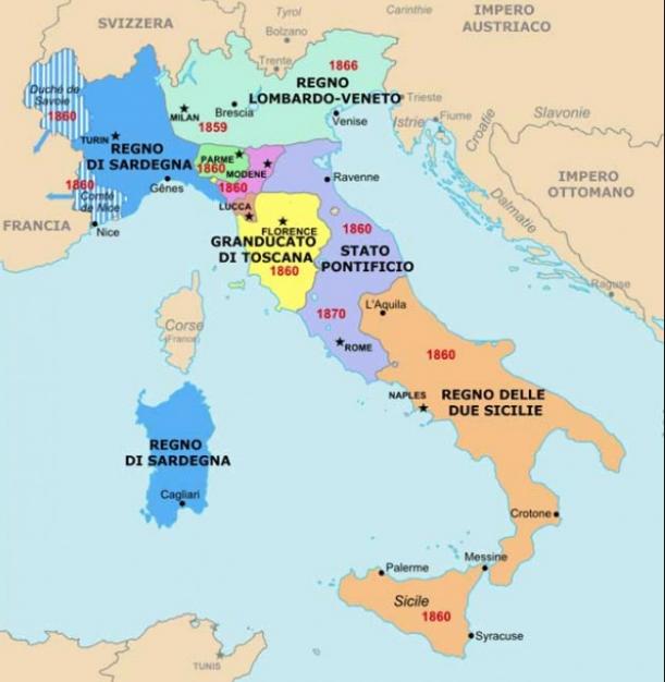italia risorgimento