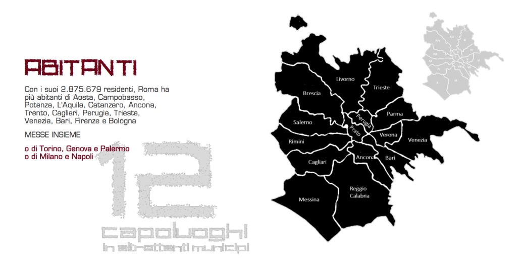 Roma. Sette colli, due Stati, cento citta 1