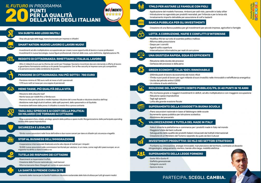 20 punti per la qualità della vita degli italiani presentati da Di Maio il 22 gennaio 2018
