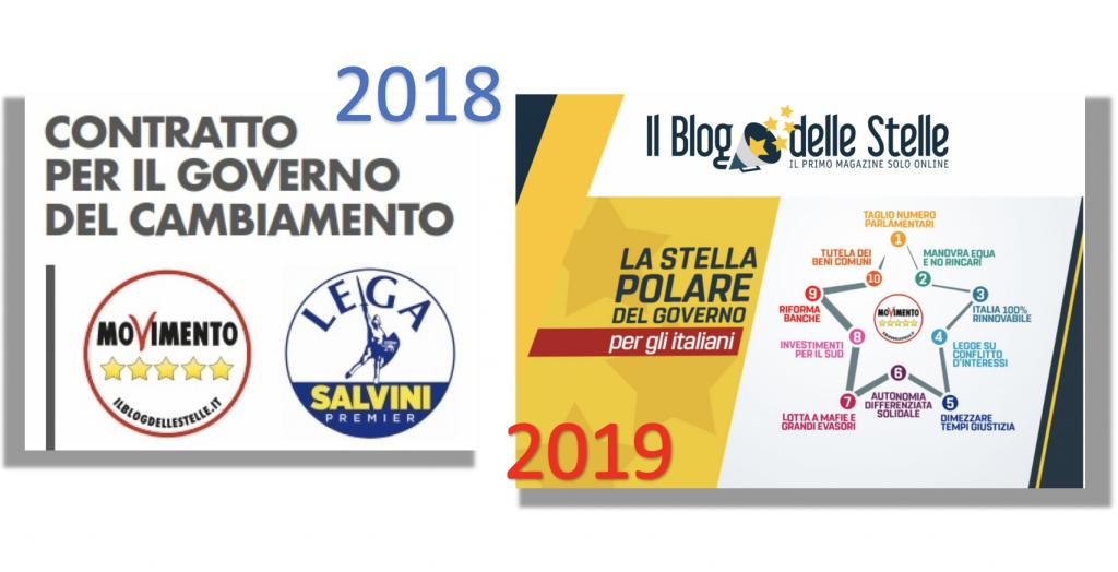 confronto contratto lega M5S 2018 - impegni 2019