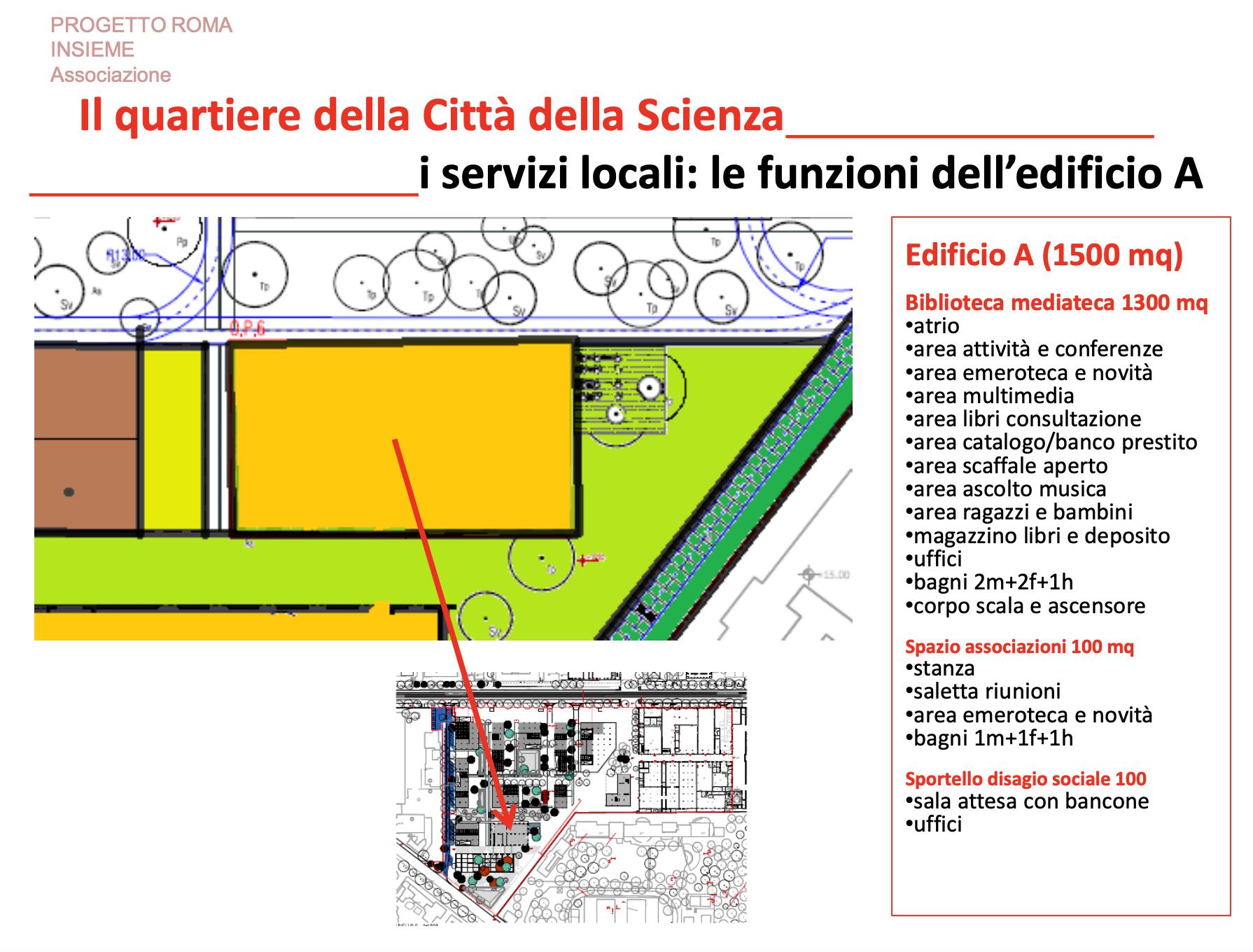 proposte casa quartiere (slide ass roma insieme 1)