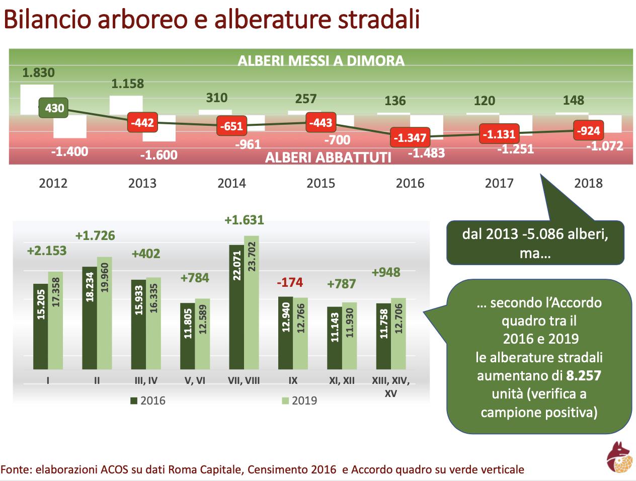 relazione-2019-agenzia-controllo-qualita-slide-verde