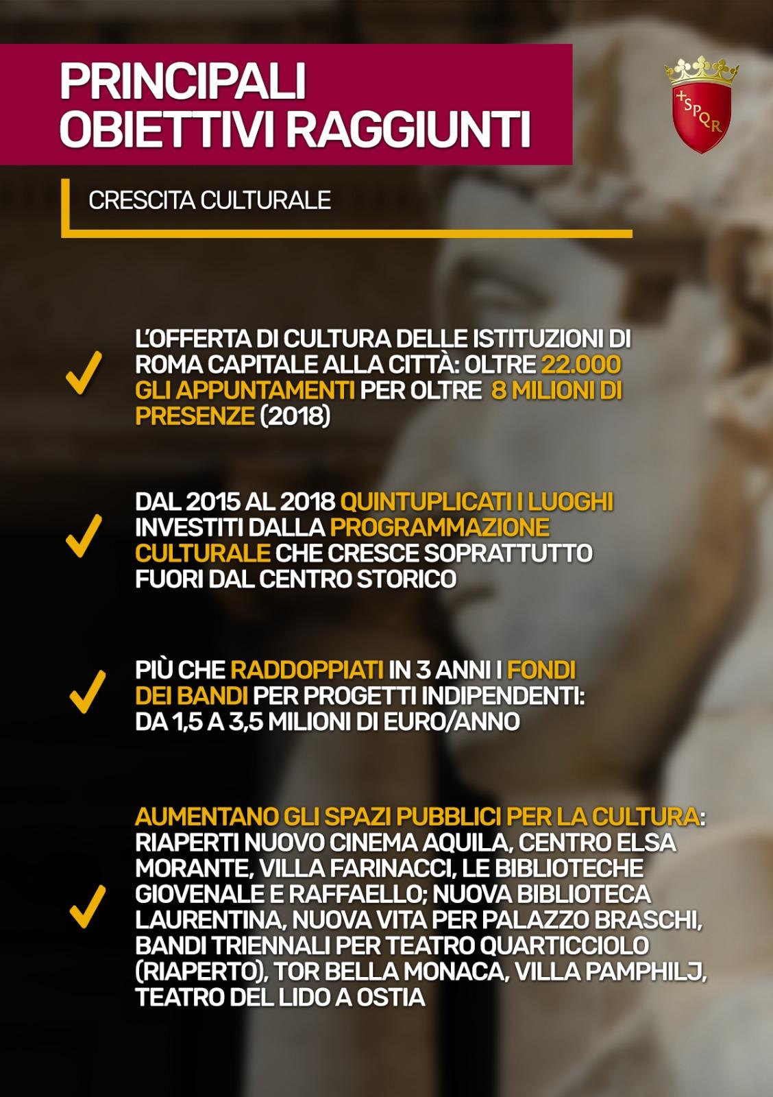 da Fb Luca Bergamo bilancio febbraio 2020