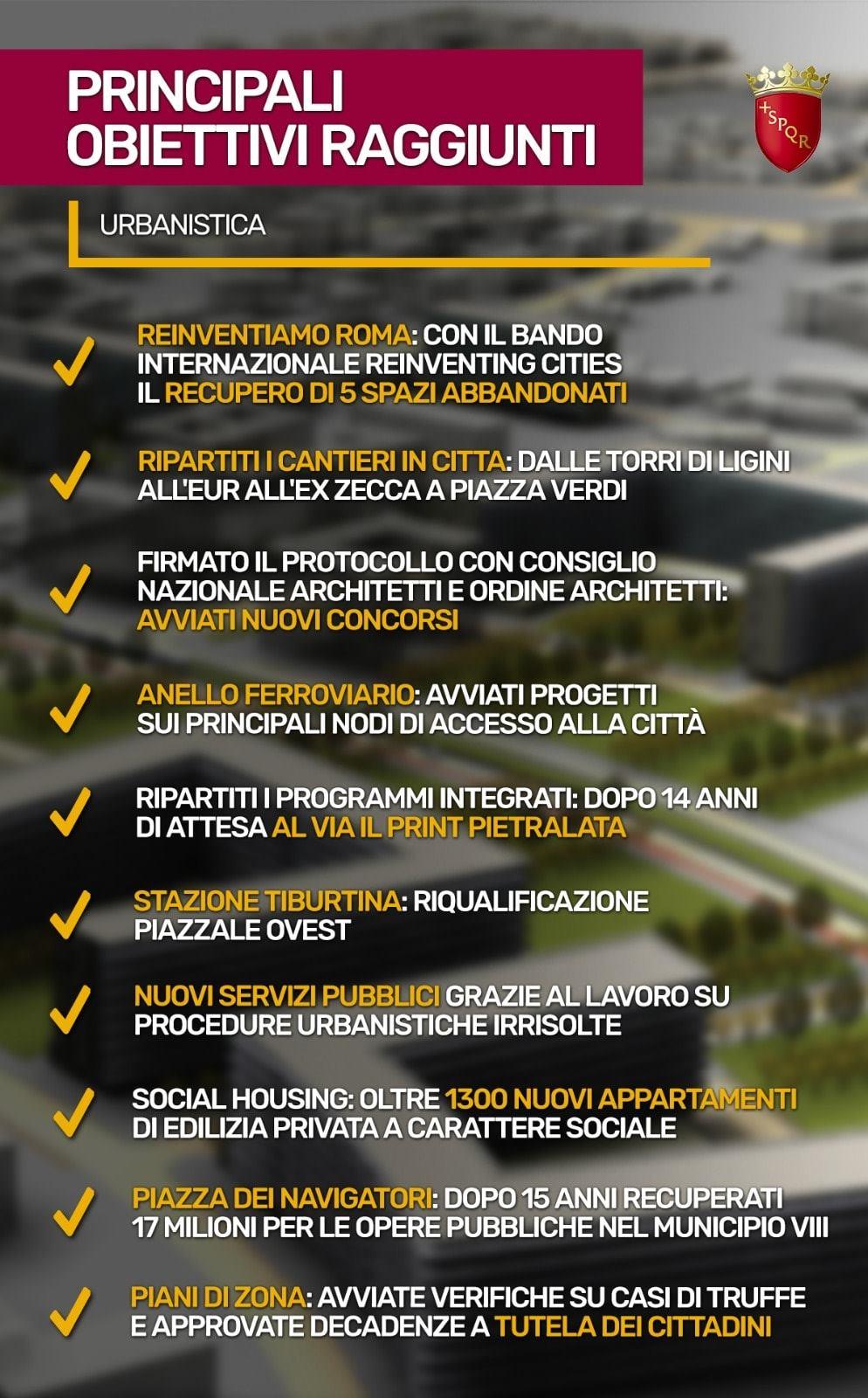 da Fb Luca Montuori bilancio febbraio 2020