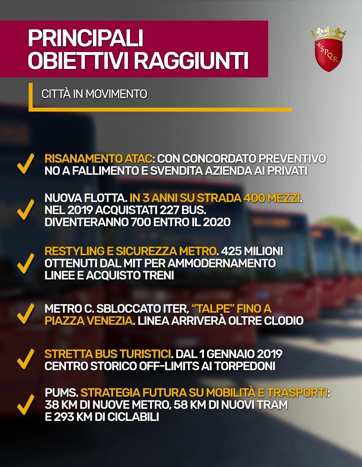 da Fb Pietro Calabrese bilancio febbraio 2020