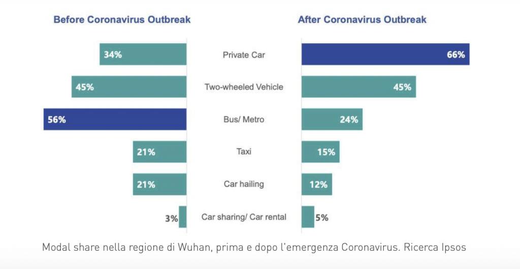 rme piano mobilita emergenza grafica