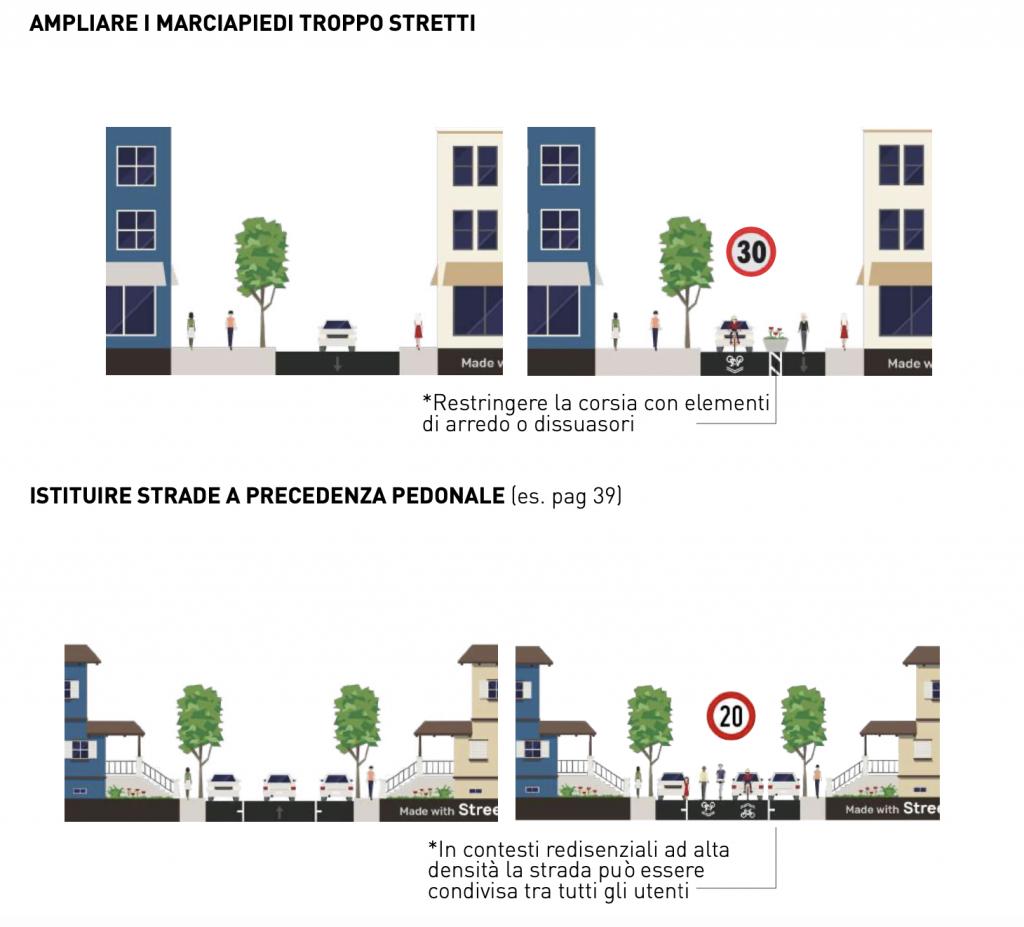 rme piano mobilita emergenza grafica 4