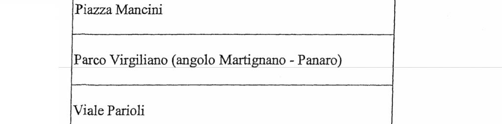 pup virgiliano 12:10:2006 Ordinanza n. 2