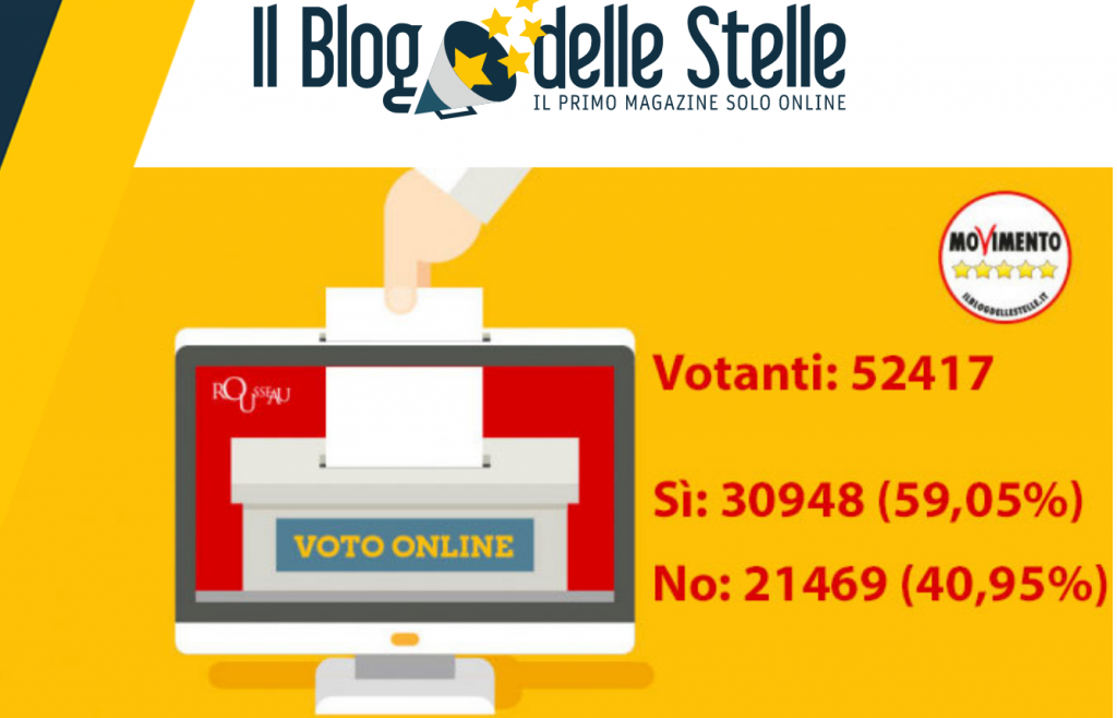 votazione rousseau caso Diciotti 18 febbraio 2019